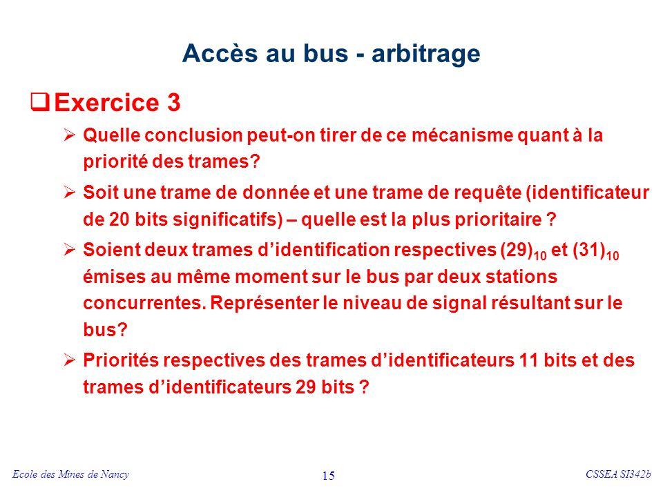 Ecole des Mines de NancyCSSEA SI342b 15 Accès au bus - arbitrage Exercice 3 Quelle conclusion peut-on tirer de ce mécanisme quant à la priorité des trames.