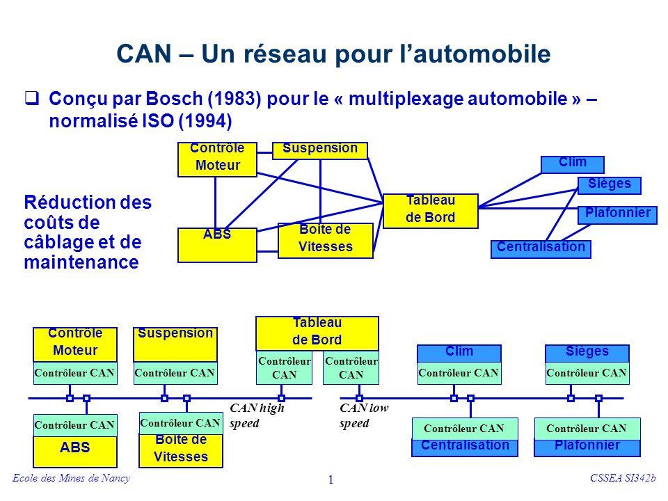 Ecole des Mines de NancyCSSEA SI342b 1 CAN – Un réseau pour lautomobile Conçu par Bosch (1983) pour le « multiplexage automobile » – normalisé ISO (19