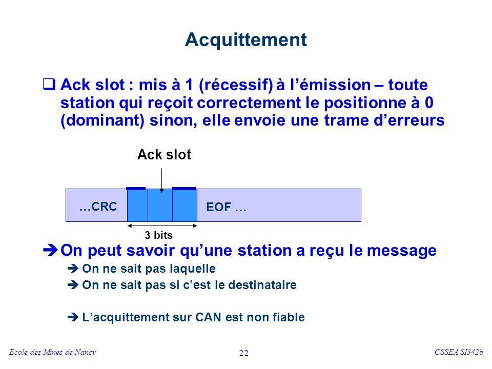 Ecole des Mines de NancyCSSEA SI342b 22 Acquittement Ack slot : mis à 1 (récessif) à lémission – toute station qui reçoit correctement le positionne à