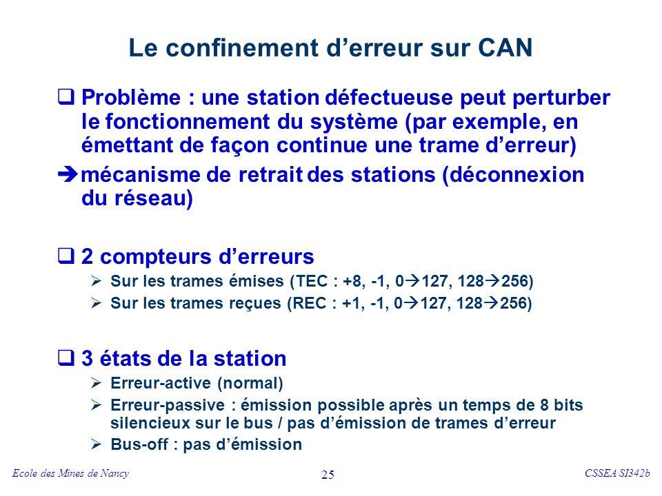 Ecole des Mines de NancyCSSEA SI342b 25 Le confinement derreur sur CAN Problème : une station défectueuse peut perturber le fonctionnement du système (par exemple, en émettant de façon continue une trame derreur) mécanisme de retrait des stations (déconnexion du réseau) 2 compteurs derreurs Sur les trames émises (TEC : +8, -1, 0 127, 128 256) Sur les trames reçues (REC : +1, -1, 0 127, 128 256) 3 états de la station Erreur-active (normal) Erreur-passive : émission possible après un temps de 8 bits silencieux sur le bus / pas démission de trames derreur Bus-off : pas démission