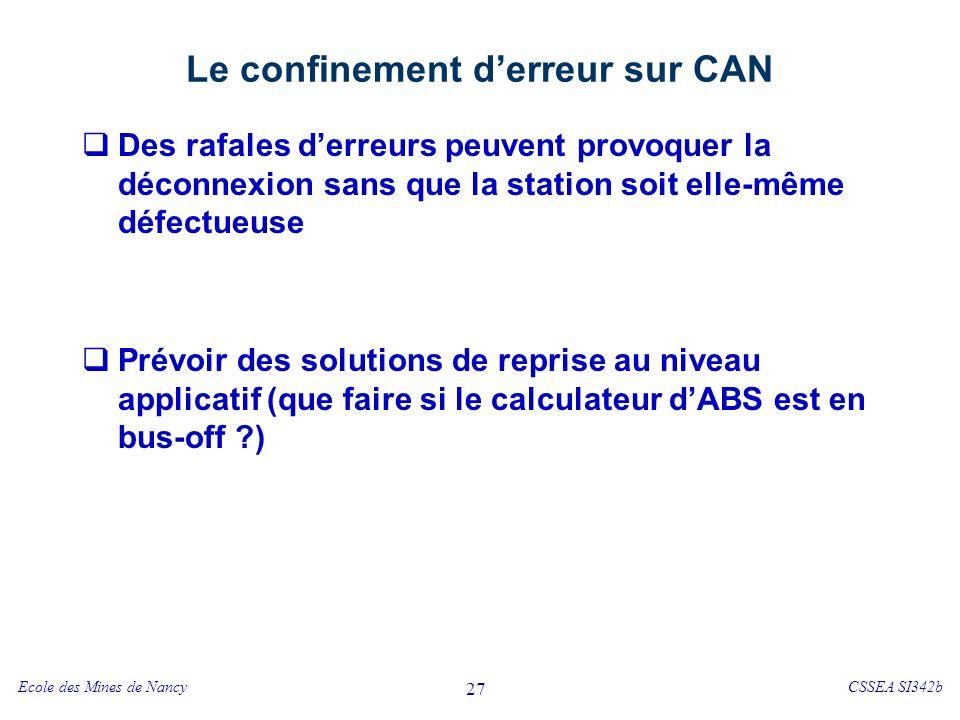 Ecole des Mines de NancyCSSEA SI342b 27 Le confinement derreur sur CAN Des rafales derreurs peuvent provoquer la déconnexion sans que la station soit