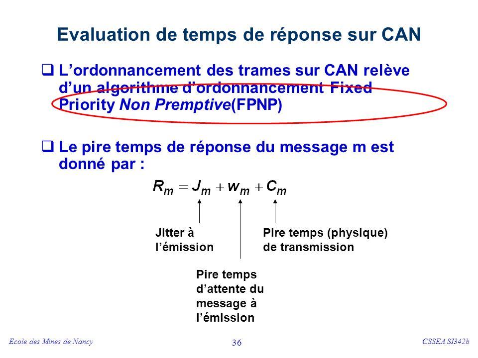 Ecole des Mines de NancyCSSEA SI342b 36 Evaluation de temps de réponse sur CAN Lordonnancement des trames sur CAN relève dun algorithme dordonnancemen