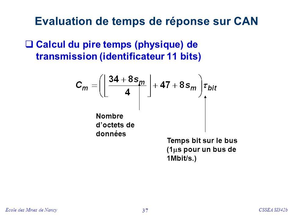 Ecole des Mines de NancyCSSEA SI342b 37 Evaluation de temps de réponse sur CAN Calcul du pire temps (physique) de transmission (identificateur 11 bits