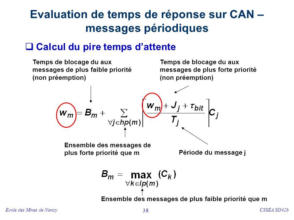 Ecole des Mines de NancyCSSEA SI342b 38 Evaluation de temps de réponse sur CAN – messages périodiques Calcul du pire temps dattente Temps de blocage d