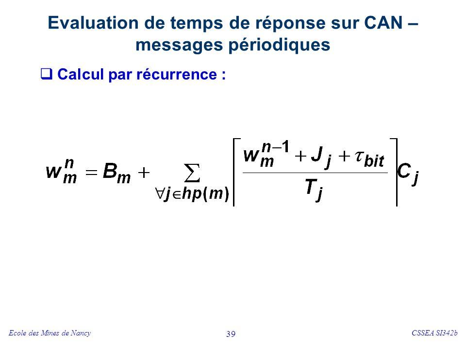 Ecole des Mines de NancyCSSEA SI342b 39 Evaluation de temps de réponse sur CAN – messages périodiques Calcul par récurrence :