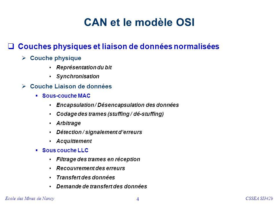 Ecole des Mines de NancyCSSEA SI342b 4 CAN et le modèle OSI Couches physiques et liaison de données normalisées Couche physique Représentation du bit