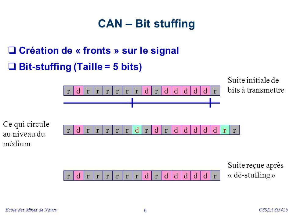 Ecole des Mines de NancyCSSEA SI342b 6 CAN – Bit stuffing Création de « fronts » sur le signal Bit-stuffing (Taille = 5 bits) rd rrrrr rdr ddddd rdr rdrrrrrrdrdddddr Suite initiale de bits à transmettre rdrrrrrrdrdddddr Suite reçue après « dé-stuffing » Ce qui circule au niveau du médium
