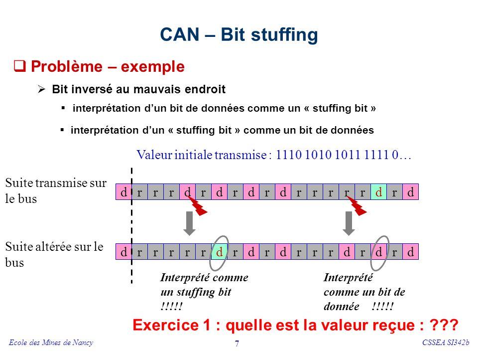 Ecole des Mines de NancyCSSEA SI342b 7 CAN – Bit stuffing Problème – exemple Bit inversé au mauvais endroit interprétation dun bit de données comme un