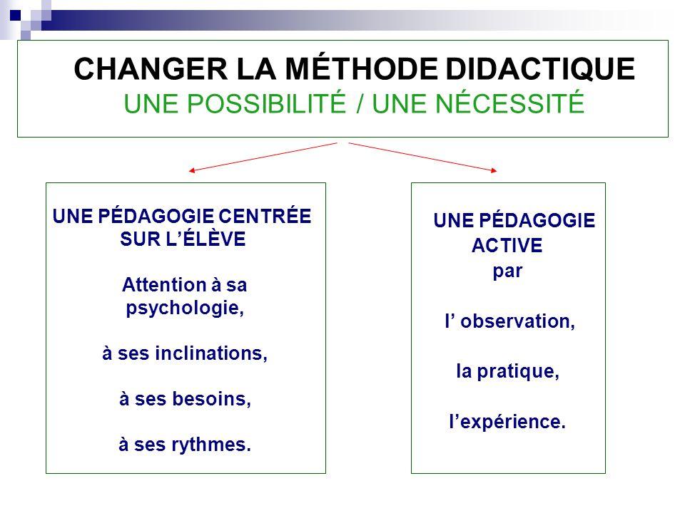 CHANGER LA MÉTHODE DIDACTIQUE UNE POSSIBILITÉ / UNE NÉCESSITÉ UNE PÉDAGOGIE ACTIVE par l observation, la pratique, lexpérience.