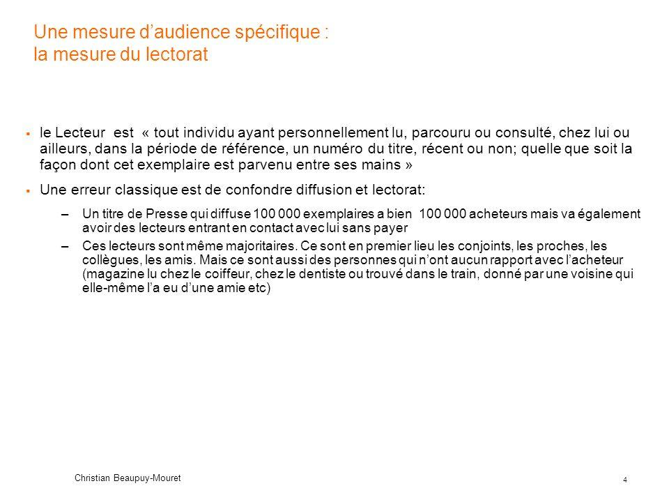 55 Christian Beaupuy-Mouret Coût Pour Mille selon format et emplacement Internet