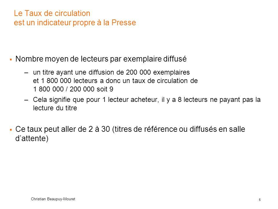 56 Christian Beaupuy-Mouret Coût Pour Mille selon format et emplacement Internet