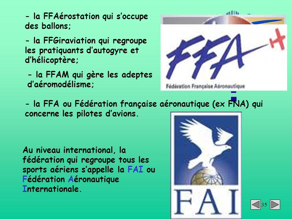 35 - la FFGiraviation qui regroupe les pratiquants dautogyre et dhélicoptère; - la FFAérostation qui soccupe des ballons; - la FFAM qui gère les adept