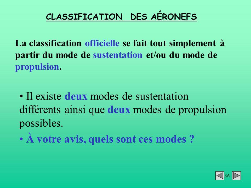36 La classification officielle se fait tout simplement à partir du mode de sustentation et/ou du mode de propulsion. Il existe deux modes de sustenta