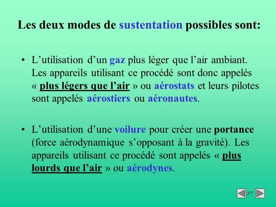 37 Les deux modes de sustentation possibles sont: Lutilisation dun gaz plus léger que lair ambiant. Les appareils utilisant ce procédé sont donc appel