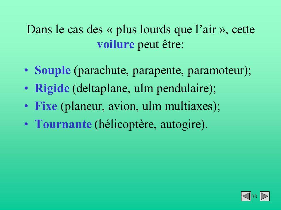 38 Dans le cas des « plus lourds que lair », cette voilure peut être: Souple (parachute, parapente, paramoteur); Rigide (deltaplane, ulm pendulaire);