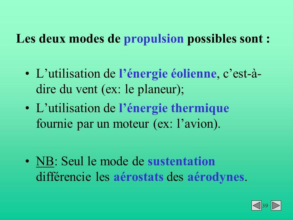 39 Les deux modes de propulsion possibles sont : Lutilisation de lénergie éolienne, cest-à- dire du vent (ex: le planeur); Lutilisation de lénergie th
