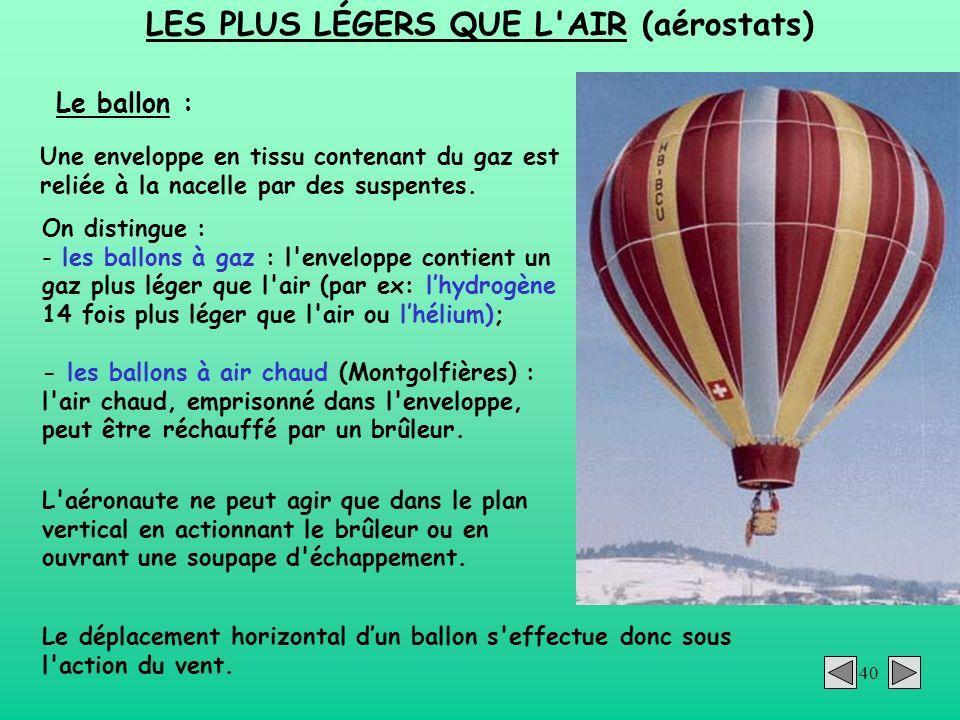 40 LES PLUS LÉGERS QUE L'AIR (aérostats) Le ballon : Une enveloppe en tissu contenant du gaz est reliée à la nacelle par des suspentes. On distingue :