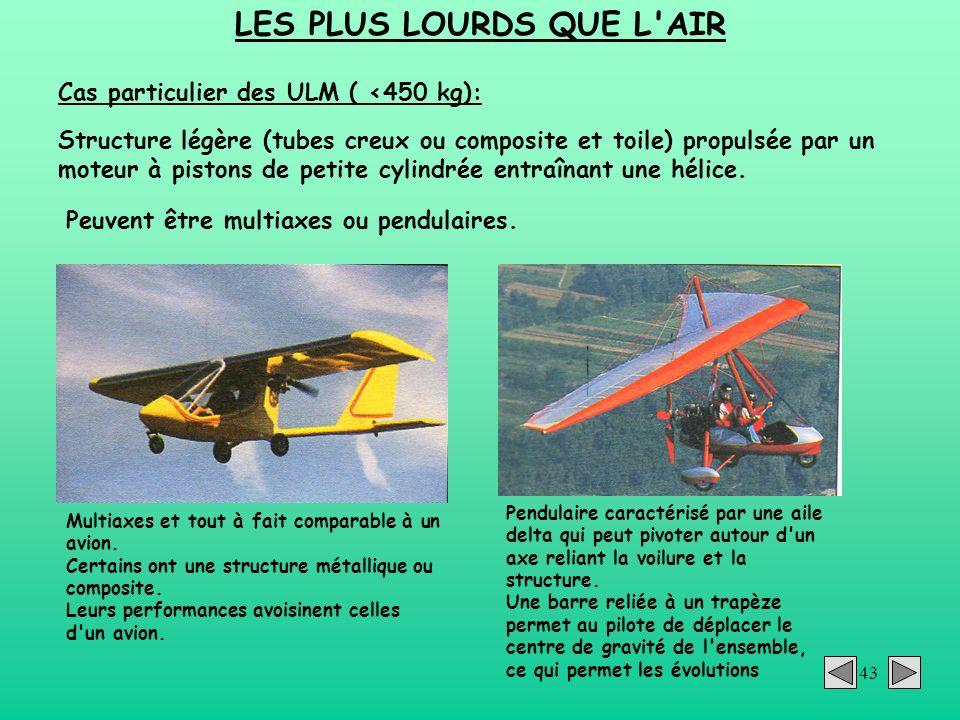 43 LES PLUS LOURDS QUE L'AIR Cas particulier des ULM ( <450 kg): Structure légère (tubes creux ou composite et toile) propulsée par un moteur à piston