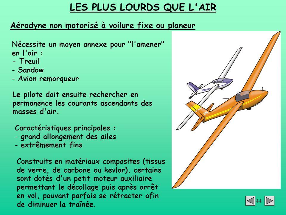 44 LES PLUS LOURDS QUE L'AIR Aérodyne non motorisé à voilure fixe ou planeur Nécessite un moyen annexe pour