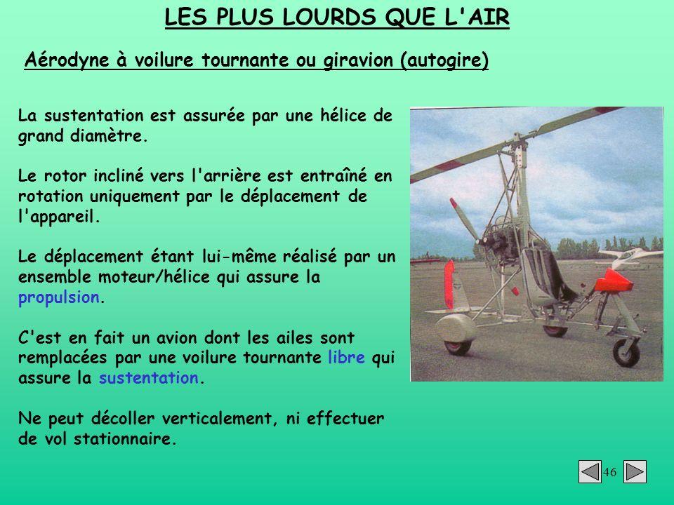 46 LES PLUS LOURDS QUE L'AIR Aérodyne à voilure tournante ou giravion (autogire) La sustentation est assurée par une hélice de grand diamètre. Le roto