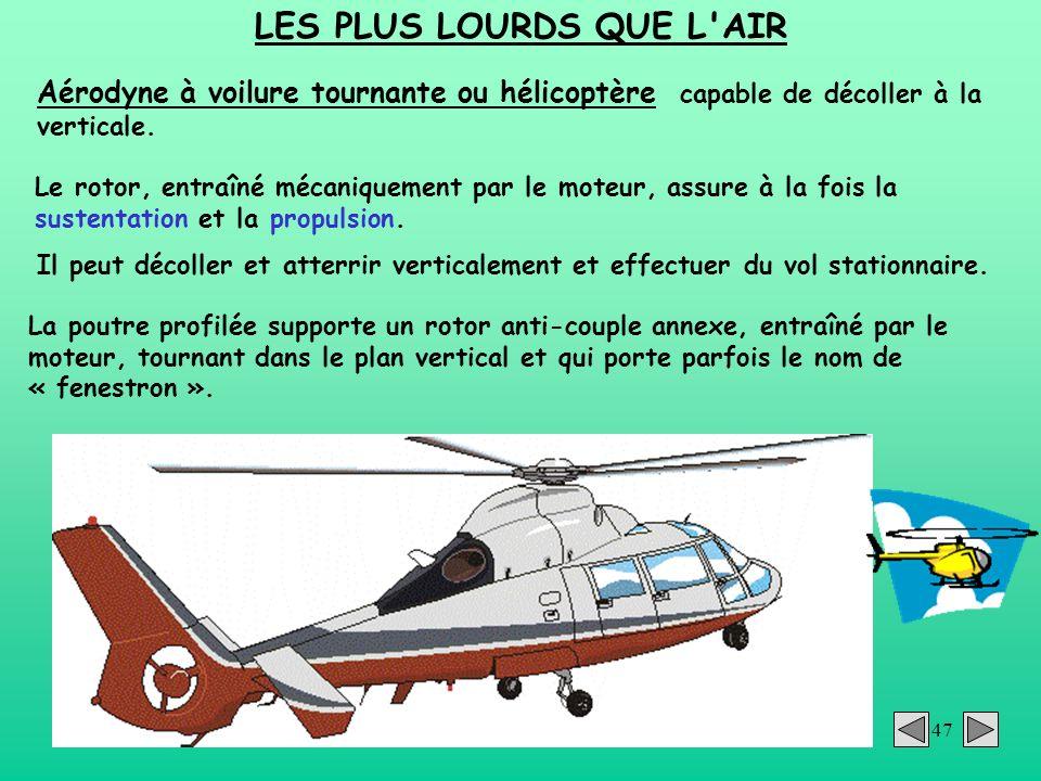 47 LES PLUS LOURDS QUE L'AIR Aérodyne à voilure tournante ou hélicoptère capable de décoller à la verticale. Le rotor, entraîné mécaniquement par le m