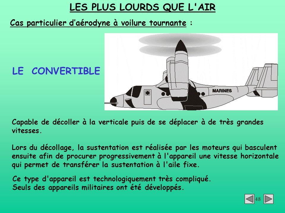 48 LES PLUS LOURDS QUE L'AIR Cas particulier daérodyne à voilure tournante : Capable de décoller à la verticale puis de se déplacer à de très grandes