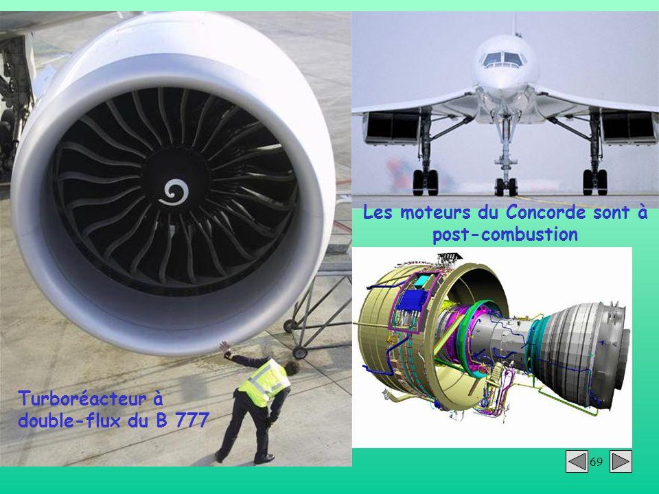 69 - turboréacteur à double flux - turboréacteur à simple flux et post combustion Turboréacteur à double-flux du B 777 Les moteurs du Concorde sont à