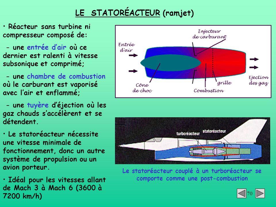 70 LE STATORÉACTEUR (ramjet) Réacteur sans turbine ni compresseur composé de: - une entrée dair où ce dernier est ralenti à vitesse subsonique et comp