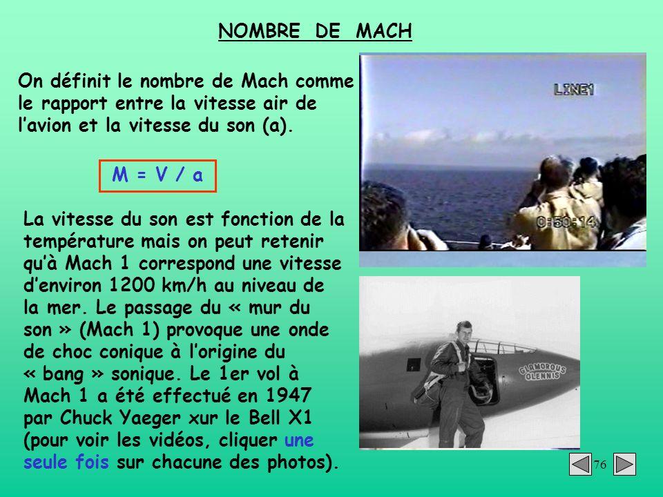 76 NOMBRE DE MACH On définit le nombre de Mach comme le rapport entre la vitesse air de lavion et la vitesse du son (a). M = V / a La vitesse du son e