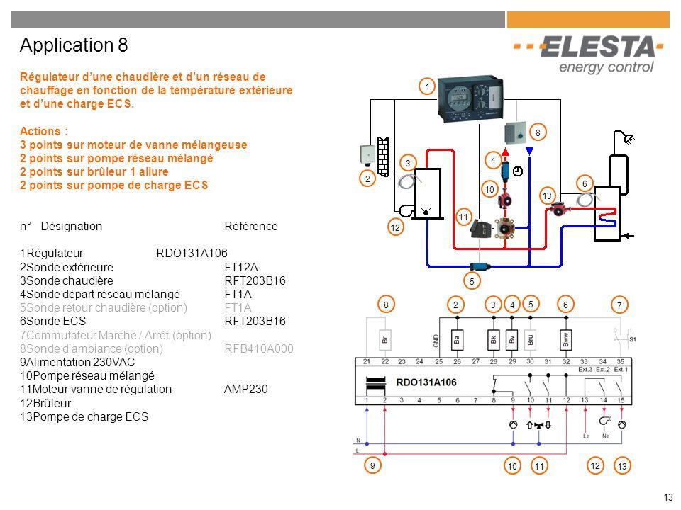 13 Application 8 Régulateur dune chaudière et dun réseau de chauffage en fonction de la température extérieure et dune charge ECS. Actions : 3 points