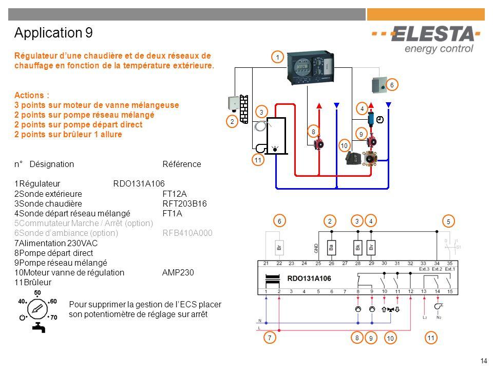 Application 9 Régulateur dune chaudière et de deux réseaux de chauffage en fonction de la température extérieure. Actions : 3 points sur moteur de van