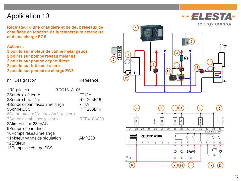 Application 10 Régulateur dune chaudière et de deux réseaux de chauffage en fonction de la température extérieure et dune charge ECS. Actions : 3 poin