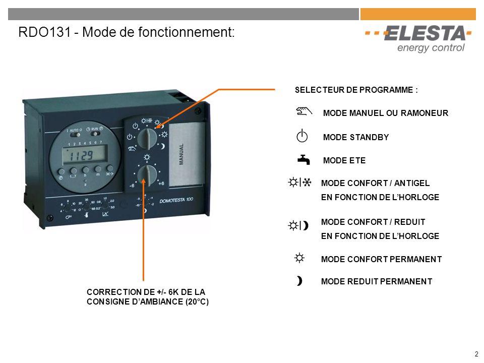 RDO131 - Réglages : ABAISSEMENT DE LE CONSIGNE DAMBIANCE POUR LE MODE RÉDUIT PLAGE : -2K à -10K SELECTION DE LA COURBE DE CHAUFFE PLAGE : 0,2 à 3,0 EXEMPLE DE REGLAGE : CIRCUIT RADIATEUR : PENTE DE 1,3 CIRCUIT PLANCHER CHAUFFANT : PENTE DE 0,7 PROGRAMME HORAIRE PAR HORLOGE DIGITALE 3