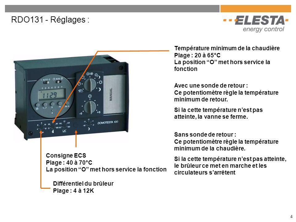 RDO131 - Caractéristiques : Régulateur configurable : - régulation dun moteur de vanne à commande 3 points - régulation dune pompe pour un départ direct - régulation dune pompe de charge ECS - régulation dune chaudière à 1 allure Possibilité dajouter une commande à distance et/ou une sonde dambiance Protection antigel automatique Arrêt automatique du chauffage en mode été Possibilité de réguler en fonction de la température dambiance sans la sonde extérieur Régulateur digitale à commande analogique Une entrée à contact sec extérieur pour : - Déclenchement du circuit de chauffage Signalisation des défauts de sondes (le voyant de la courbe de chauffe clignote) 5