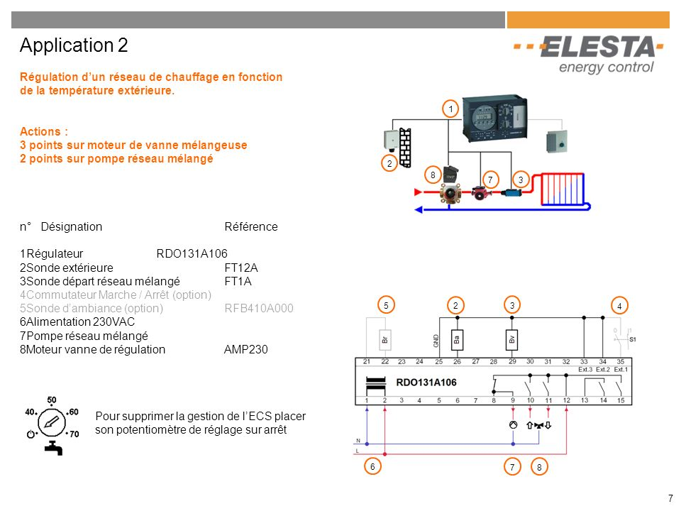 RDO131 - Sondes et commandes dambiance : RFT410A000 Sonde dambiance simple RFB410A000 Sonde dambiance avec commande à distance - Potentiomètre de correction de consigne +/-3K - Sélecteur du mode de fonctionnement : Mode automatique (fonction de lhorloge) Forçage de la consigne confort Forçage de la consigne réduite (ou hors gel) 18