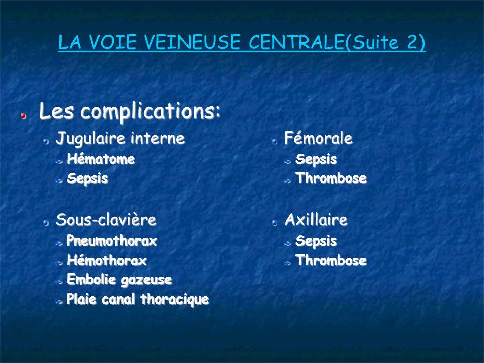 LA VOIE VEINEUSE CENTRALE(Suite 2) Les complications: Jugulaire interne HématomeSepsisSous-clavièrePneumothoraxHémothorax Embolie gazeuse Plaie canal thoracique FémoraleSepsisThromboseAxillaireSepsisThrombose