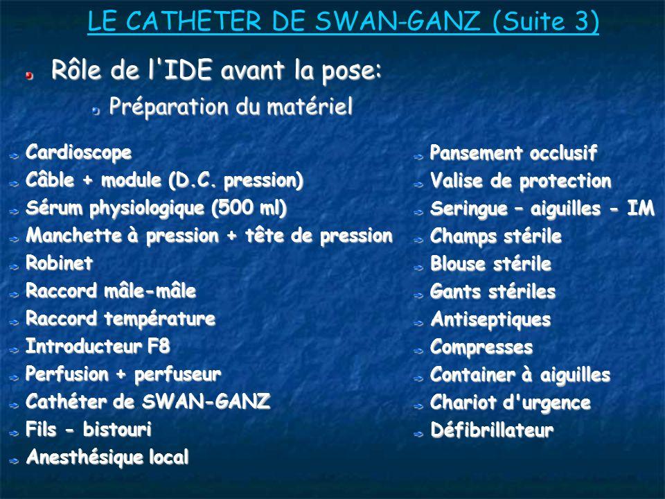 LE CATHETER DE SWAN-GANZ (Suite 3) Cardioscope Câble + module (D.C.