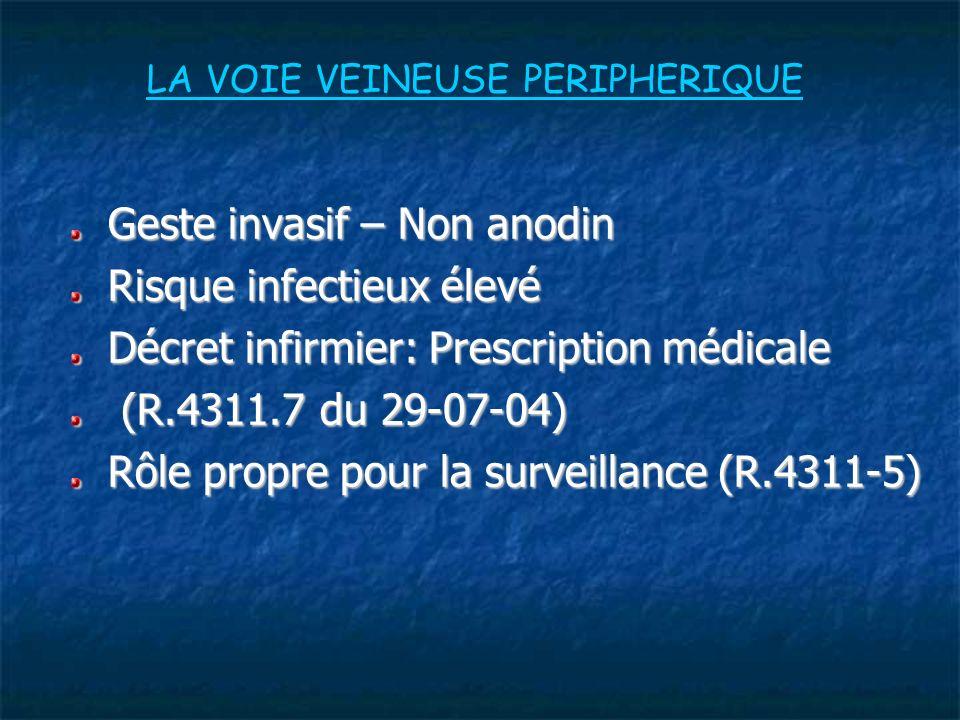 LA VOIE VEINEUSE PERIPHERIQUE Geste invasif – Non anodin Risque infectieux élevé Décret infirmier: Prescription médicale (R.4311.7 du 29-07-04) (R.4311.7 du 29-07-04) Rôle propre pour la surveillance (R.4311-5)