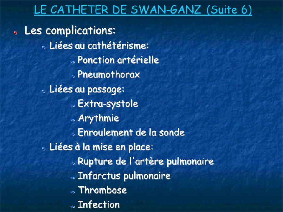 LE CATHETER DE SWAN-GANZ (Suite 6) Les complications: Liées au cathétérisme: Ponction artérielle Pneumothorax Liées au passage: Extra-systoleArythmie Enroulement de la sonde Liées à la mise en place: Rupture de l artère pulmonaire Infarctus pulmonaire ThromboseInfection