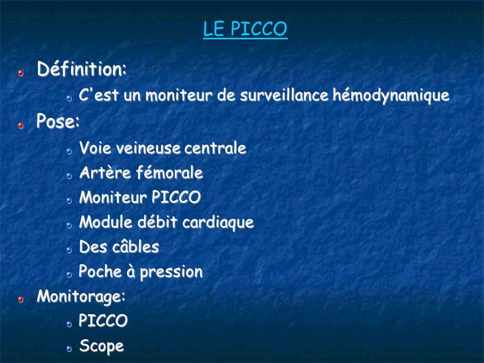 LE PICCO Définition: C est un moniteur de surveillance hémodynamique Pose: Voie veineuse centrale Artère fémorale Moniteur PICCO Module débit cardiaque Des câbles Poche à pression Monitorage:PICCOScope