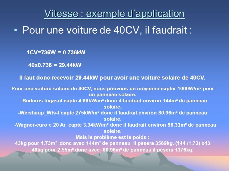 Vitesse : exemple dapplication Pour une voiture de 40CV, il faudrait : 1CV=736W = 0.736kW 40x0.736 = 29.44kW Il faut donc recevoir 29.44kW pour avoir
