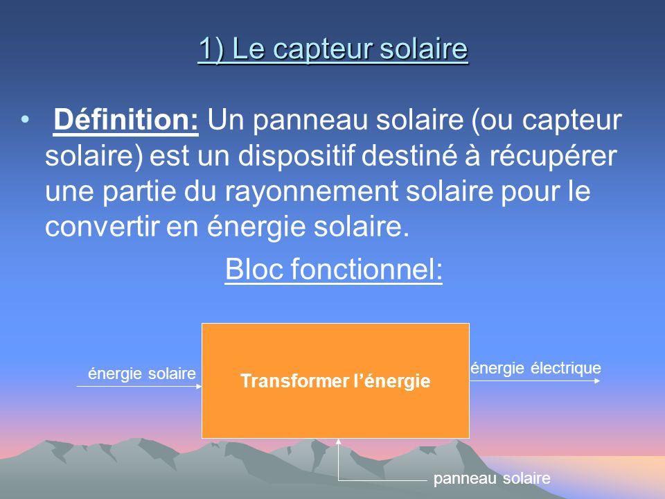 1) Le capteur solaire Définition: Un panneau solaire (ou capteur solaire) est un dispositif destiné à récupérer une partie du rayonnement solaire pour