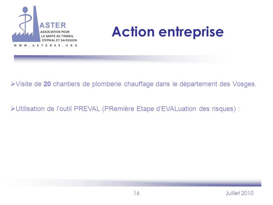 16Juillet 2010 Action entreprise Visite de 20 chantiers de plomberie chauffage dans le département des Vosges. Utilisation de loutil PREVAL (PRemière