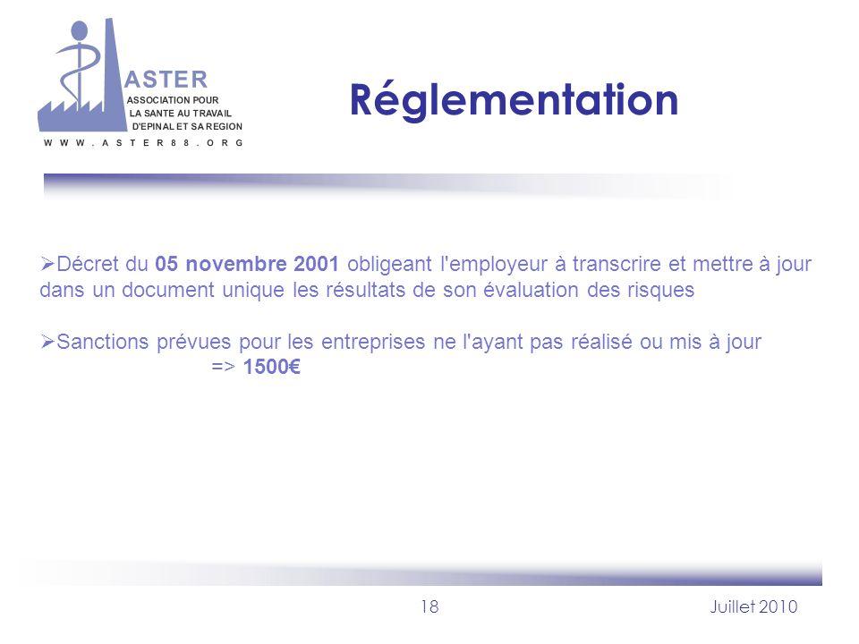 18Juillet 2010 Réglementation Décret du 05 novembre 2001 obligeant l'employeur à transcrire et mettre à jour dans un document unique les résultats de