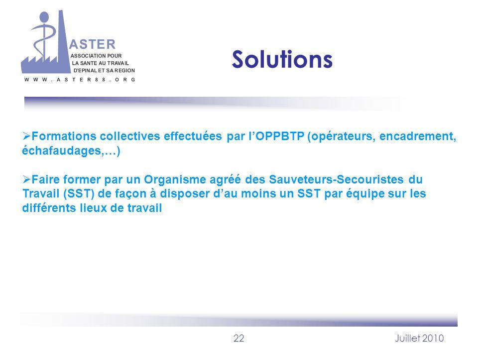 22Juillet 2010 Solutions Formations collectives effectuées par lOPPBTP (opérateurs, encadrement, échafaudages,…) Faire former par un Organisme agréé d