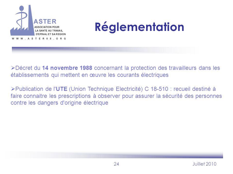 24Juillet 2010 Réglementation Décret du 14 novembre 1988 concernant la protection des travailleurs dans les établissements qui mettent en œuvre les co
