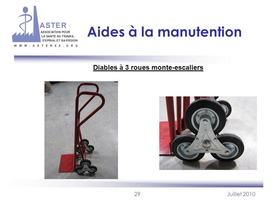 29Juillet 2010 Aides à la manutention Diables à 3 roues monte-escaliers