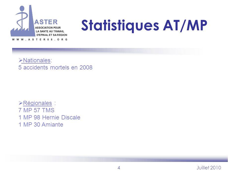 4Juillet 2010 Statistiques AT/MP Nationales: 5 accidents mortels en 2008 Régionales : 7 MP 57 TMS 1 MP 98 Hernie Discale 1 MP 30 Amiante