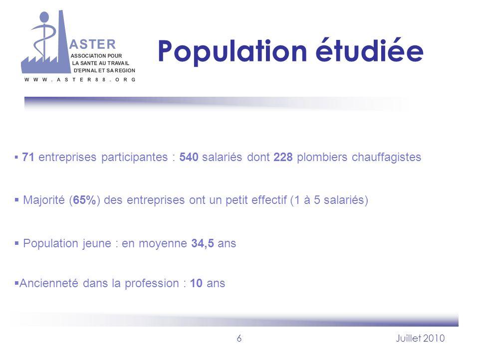 6Juillet 2010 Population étudiée 71 entreprises participantes : 540 salariés dont 228 plombiers chauffagistes Majorité (65%) des entreprises ont un pe
