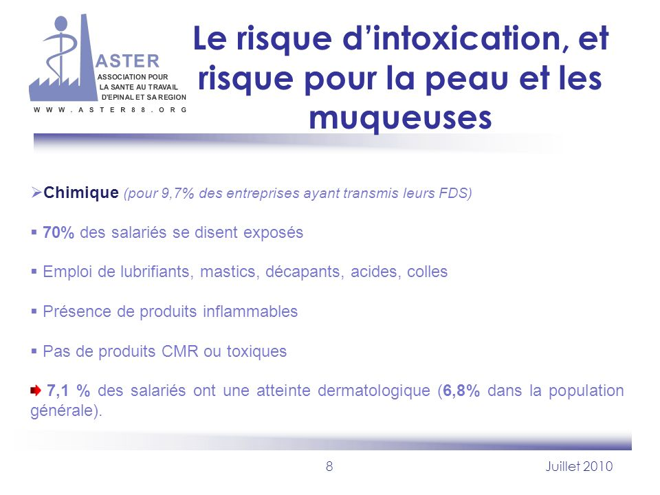 8Juillet 2010 Le risque dintoxication, et risque pour la peau et les muqueuses Chimique (pour 9,7% des entreprises ayant transmis leurs FDS) 70% des s